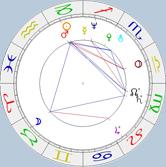 Astrologie und Zeitgeschehen